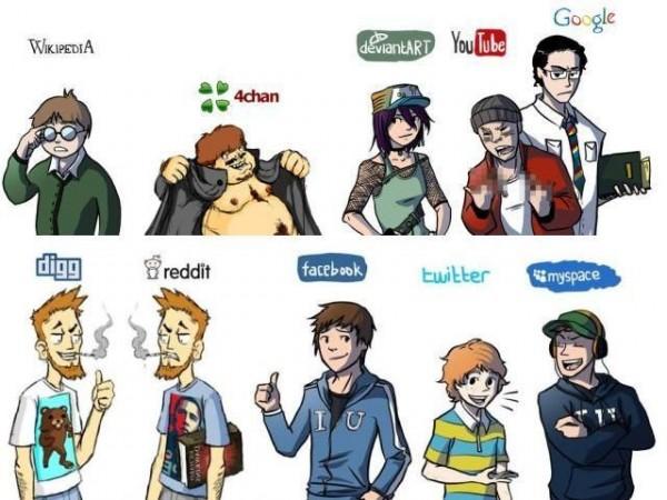 2010 için sosyal medya ipuçları